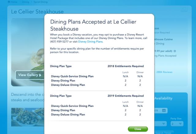Plan repas Walt Disney World Orlando